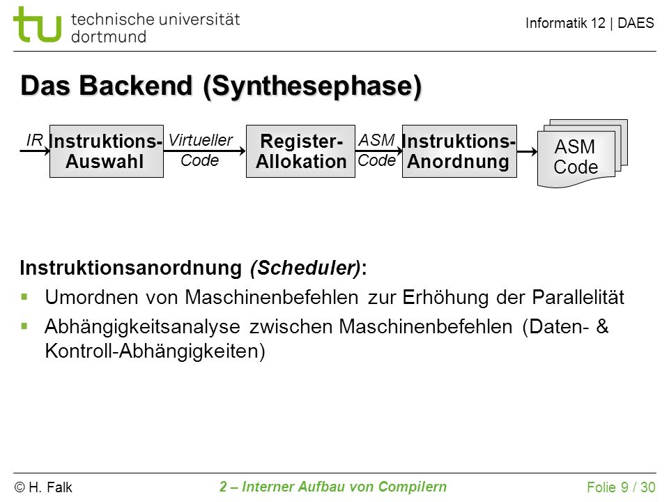 Das Backend (Synthesephase)