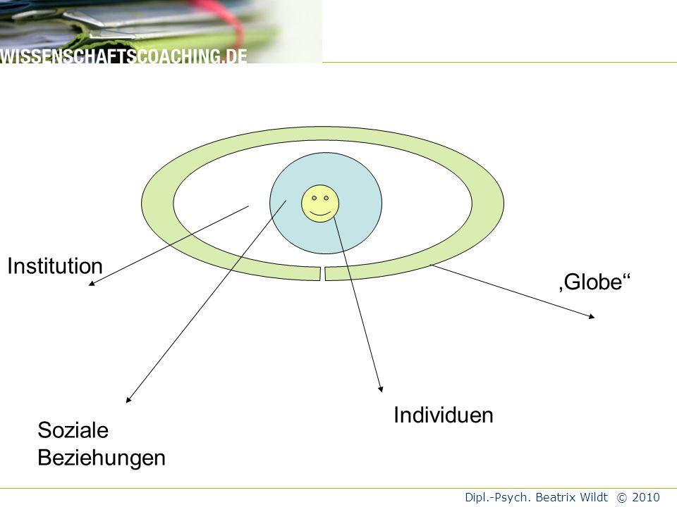 Institution 'Globe'' Individuen Soziale Beziehungen