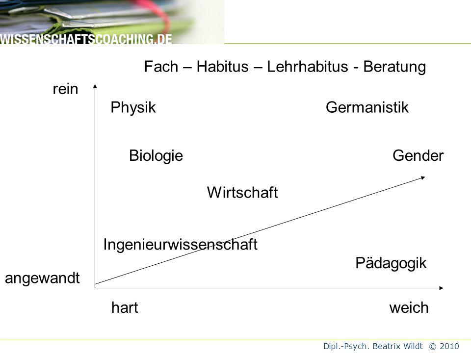 Fach – Habitus – Lehrhabitus - Beratung