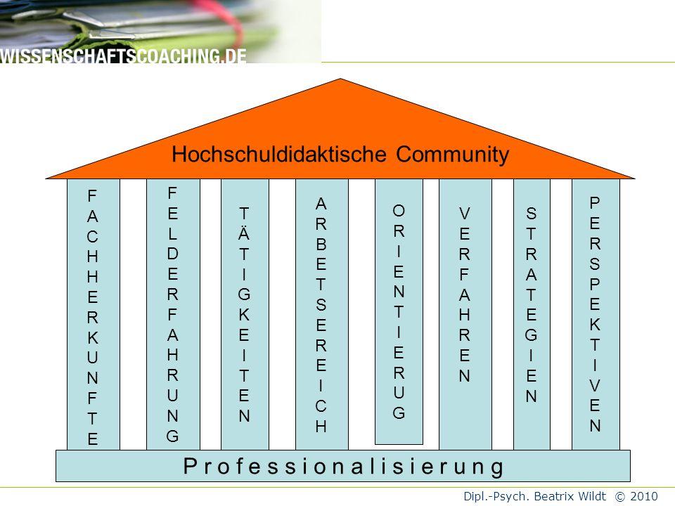 Hochschuldidaktische Community