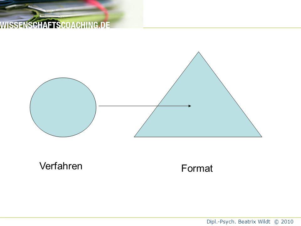 Verfahren Format