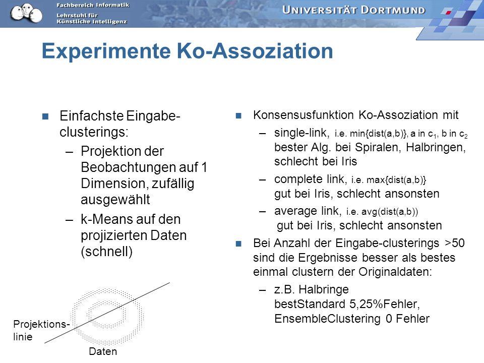 Experimente Ko-Assoziation