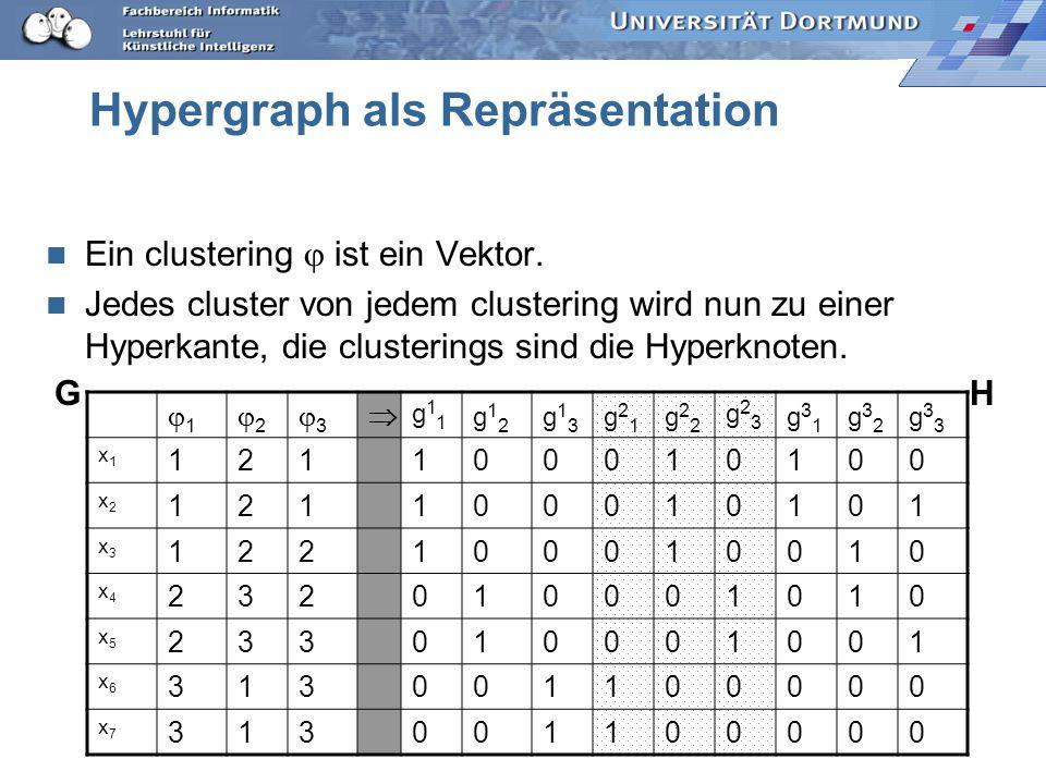 Hypergraph als Repräsentation