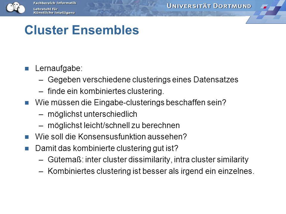 Cluster Ensembles Lernaufgabe: