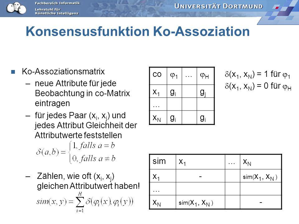 Konsensusfunktion Ko-Assoziation