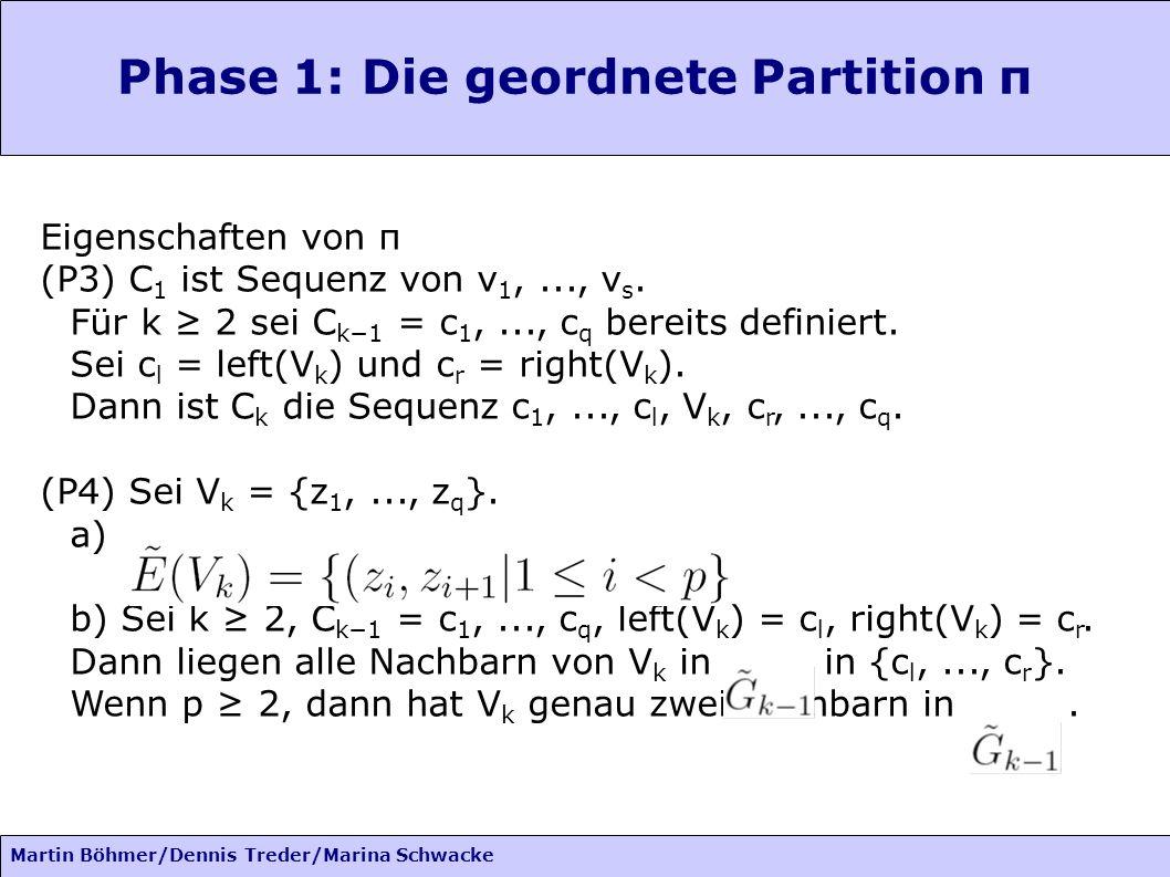 Phase 1: Die geordnete Partition π