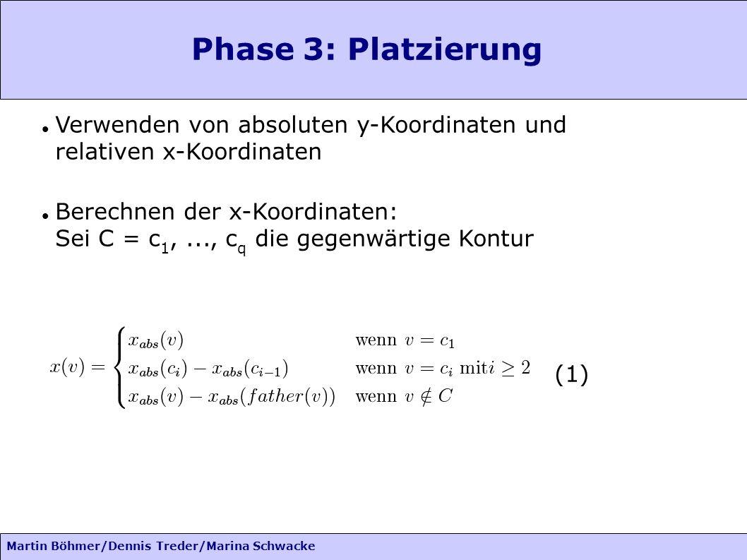 Phase 3: Platzierung Verwenden von absoluten y-Koordinaten und relativen x-Koordinaten.