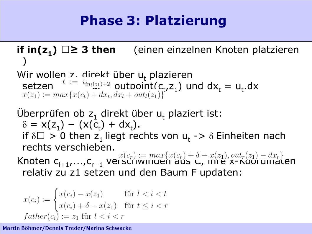 Phase 3: Platzierungif in(z1) ≥ 3 then (einen einzelnen Knoten platzieren )