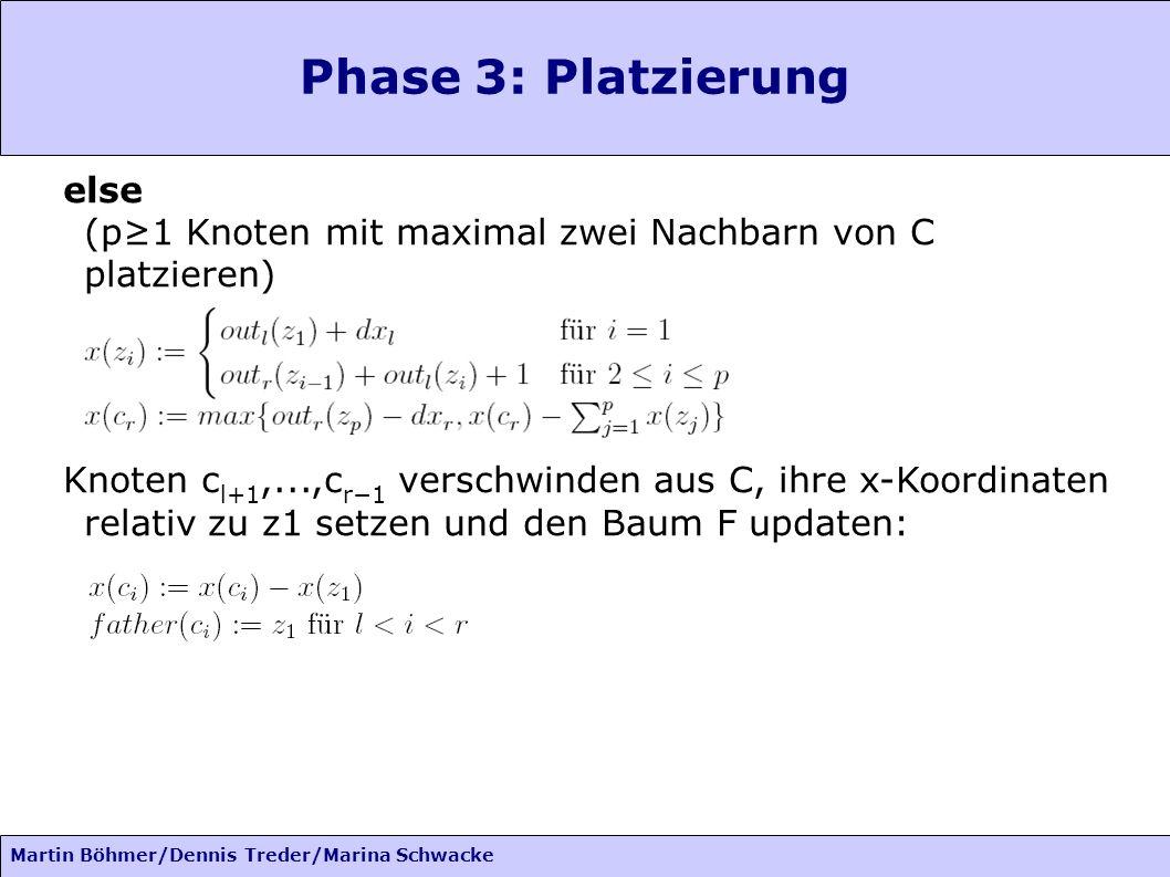 Phase 3: Platzierung else (p≥1 Knoten mit maximal zwei Nachbarn von C platzieren)