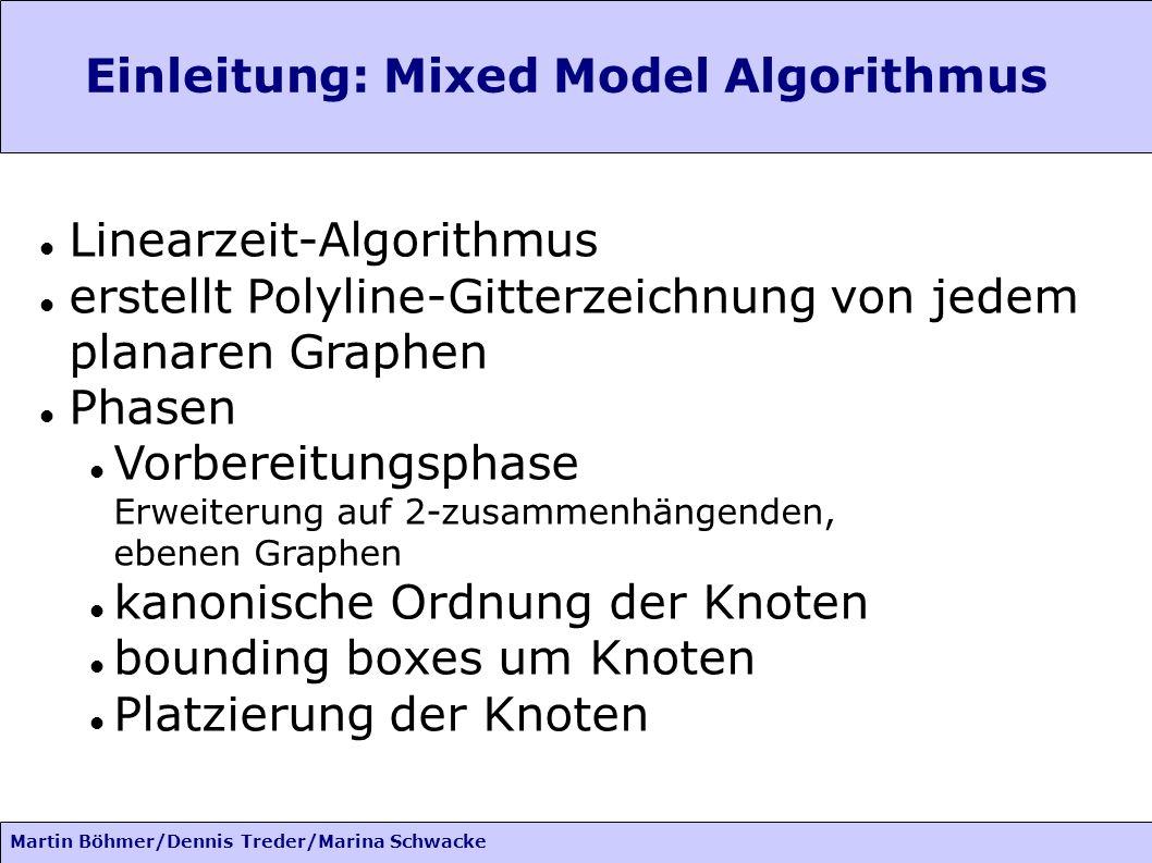 Einleitung: Mixed Model Algorithmus