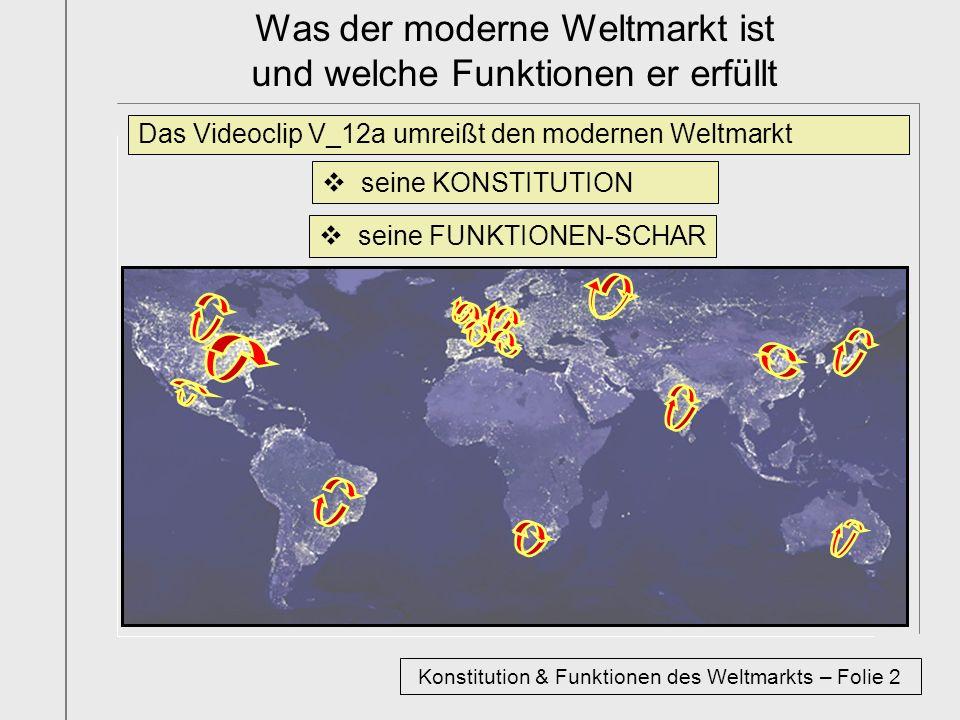 Was der moderne Weltmarkt ist und welche Funktionen er erfüllt