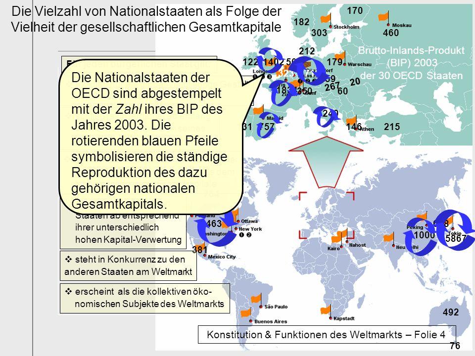 Konstitution & Funktionen des Weltmarkts – Folie 4