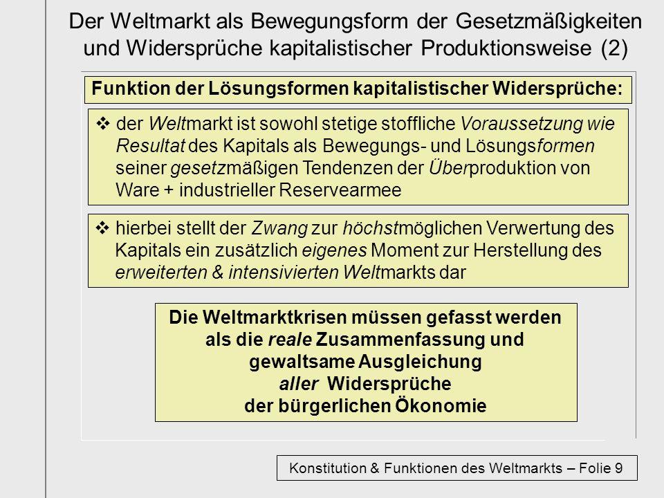 Konstitution & Funktionen des Weltmarkts – Folie 9