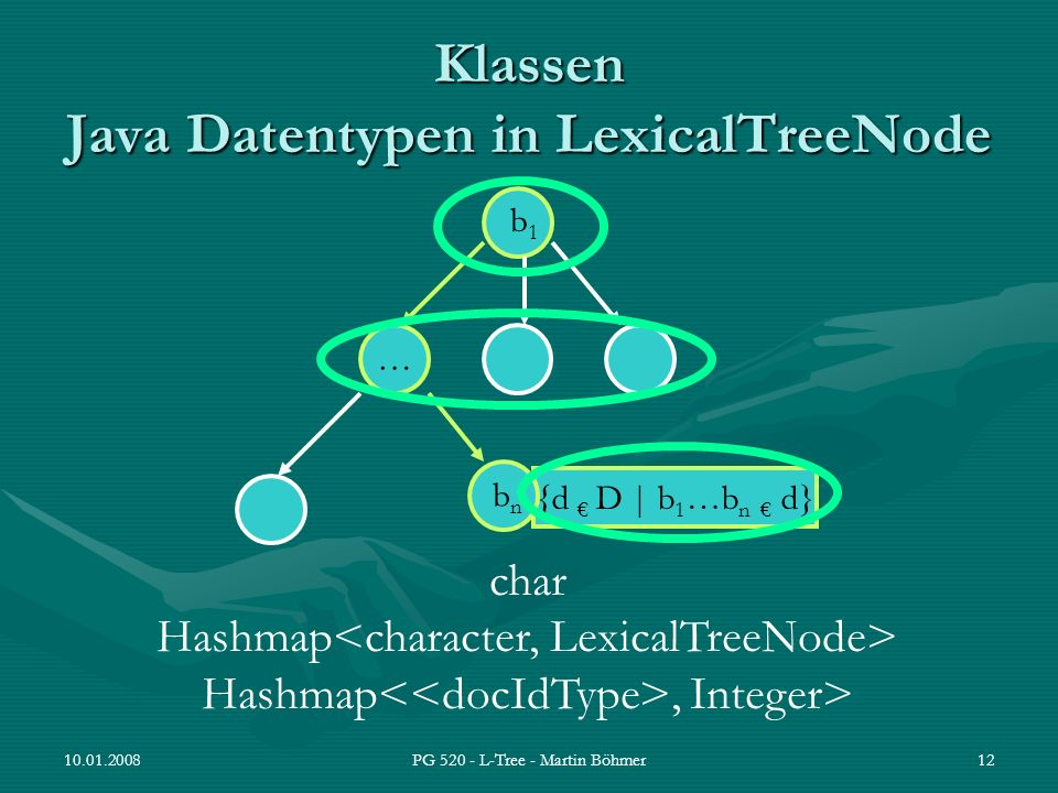 Klassen Java Datentypen in LexicalTreeNode