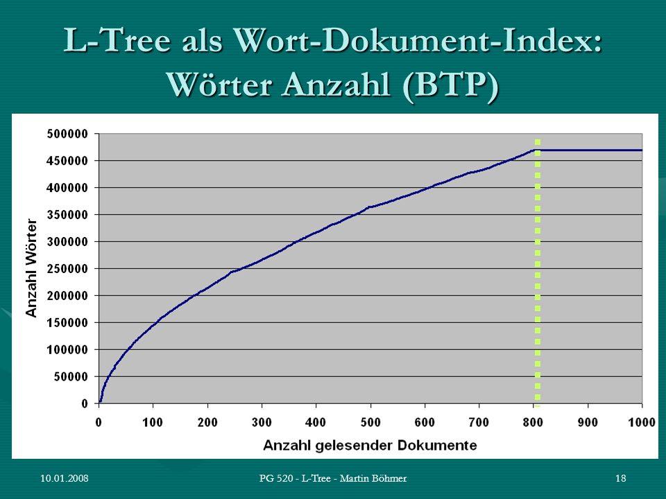 L-Tree als Wort-Dokument-Index: Wörter Anzahl (BTP)