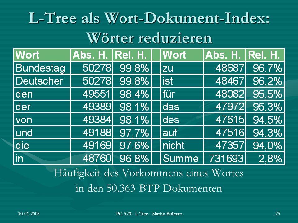 L-Tree als Wort-Dokument-Index: Wörter reduzieren