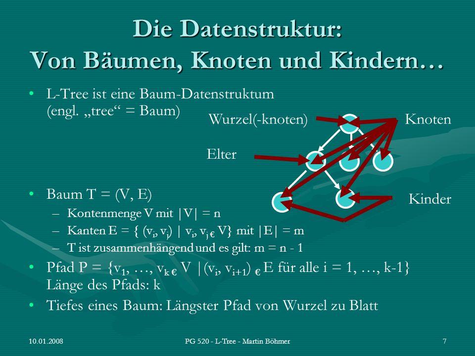 Die Datenstruktur: Von Bäumen, Knoten und Kindern…