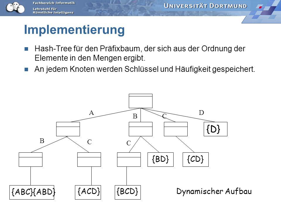 Implementierung Hash-Tree für den Präfixbaum, der sich aus der Ordnung der Elemente in den Mengen ergibt.