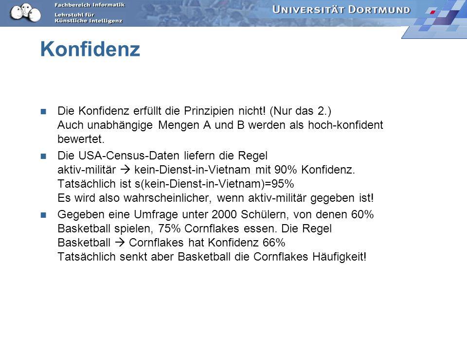 Konfidenz Die Konfidenz erfüllt die Prinzipien nicht! (Nur das 2.) Auch unabhängige Mengen A und B werden als hoch-konfident bewertet.