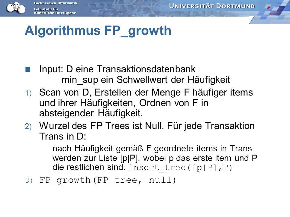 Algorithmus FP_growth