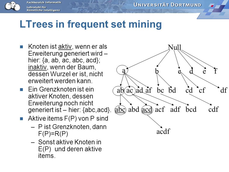 LTrees in frequent set mining