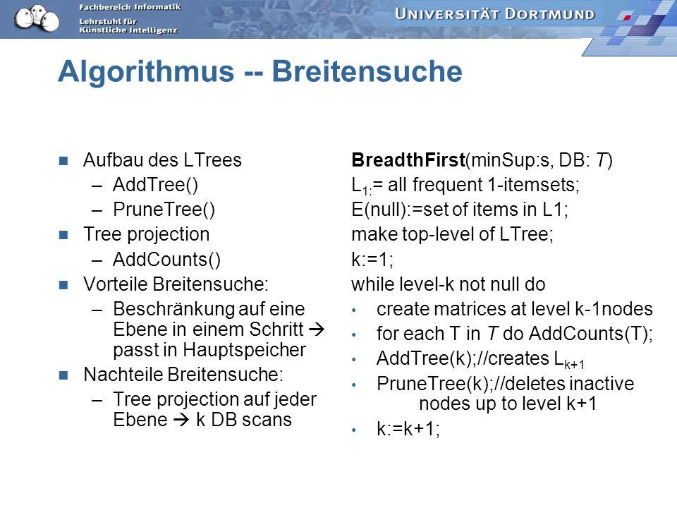 Algorithmus -- Breitensuche