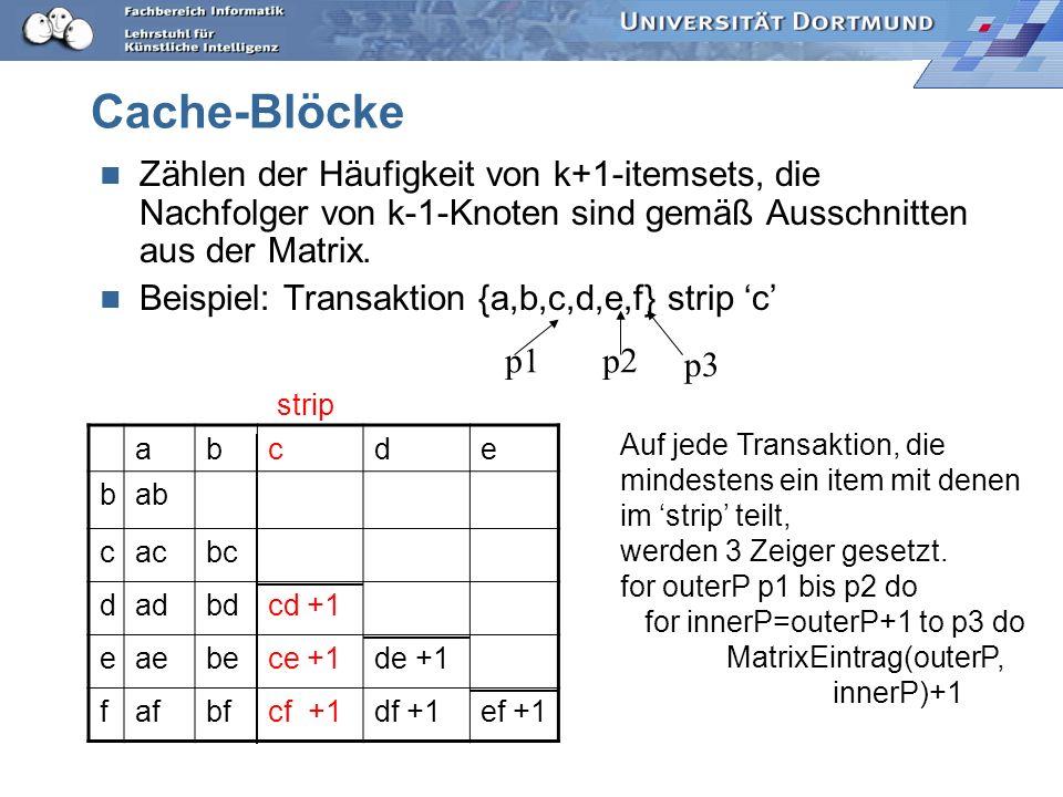 Cache-Blöcke Zählen der Häufigkeit von k+1-itemsets, die Nachfolger von k-1-Knoten sind gemäß Ausschnitten aus der Matrix.
