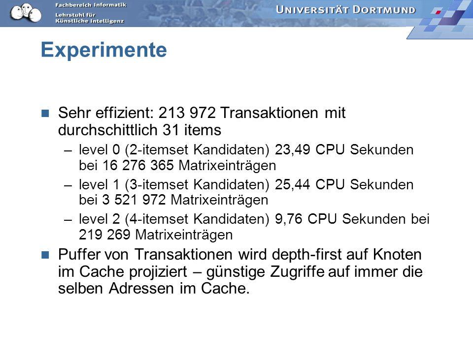 Experimente Sehr effizient: 213 972 Transaktionen mit durchschittlich 31 items.