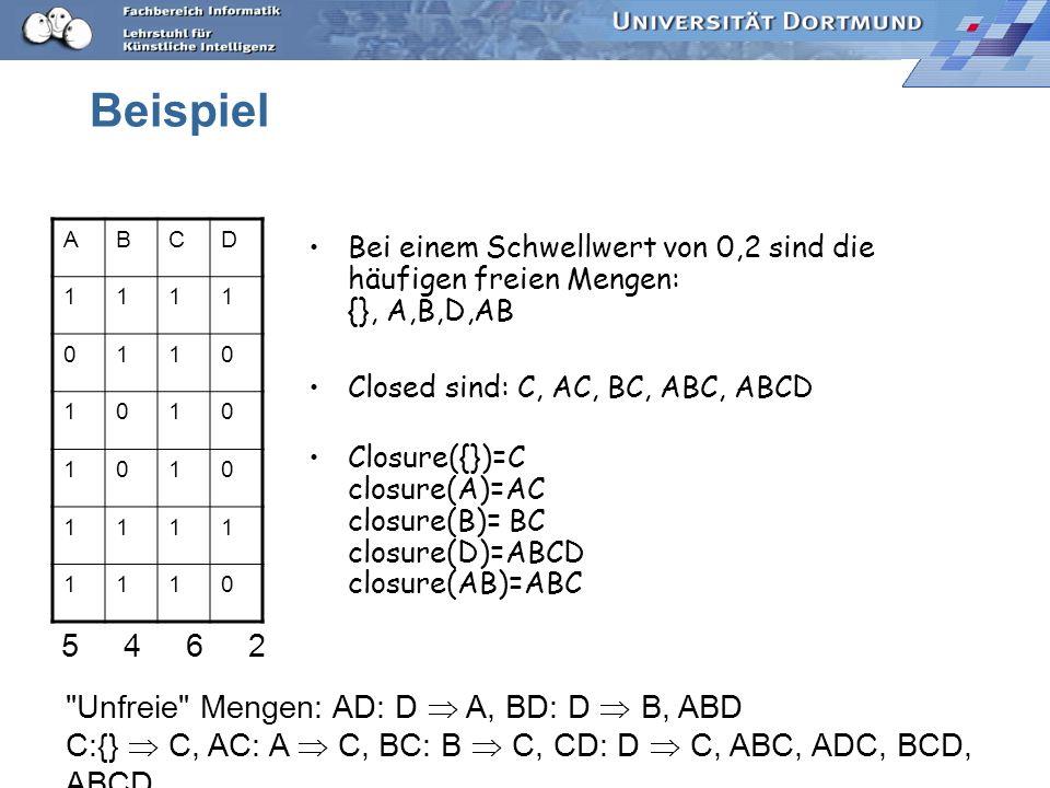 Beispiel 5 4 6 2 Unfreie Mengen: AD: D  A, BD: D  B, ABD