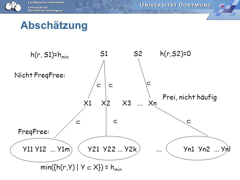 Abschätzung h(r, S1)=hmin S1 S2 h(r,S2)=0 Nicht FreqFree: