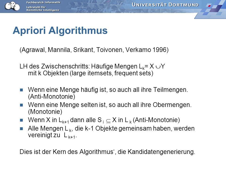 Apriori Algorithmus (Agrawal, Mannila, Srikant, Toivonen, Verkamo 1996)