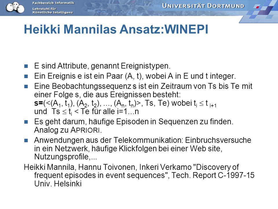 Heikki Mannilas Ansatz:WINEPI