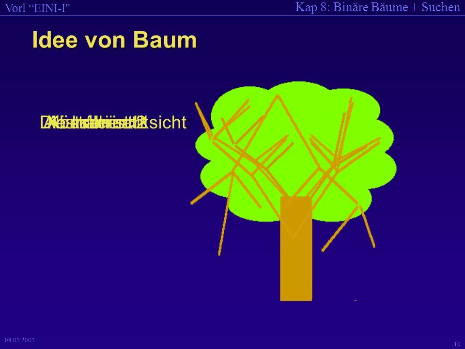 Idee von Baum Die Informatiksicht: Abstrahiert 2 Künstlerisch