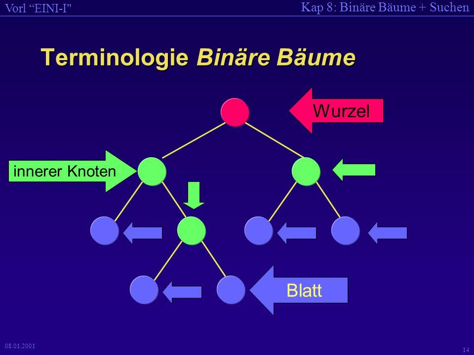 Terminologie Binäre Bäume