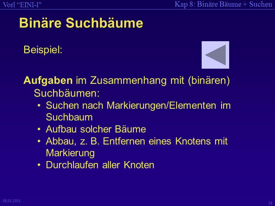 Binäre Suchbäume Beispiel:
