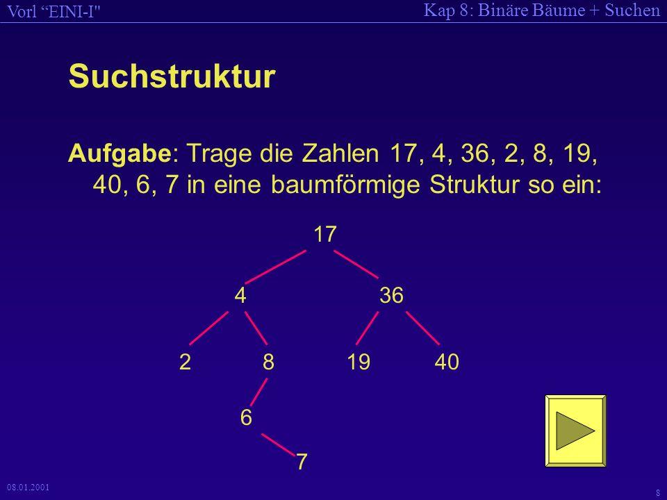 SuchstrukturAufgabe: Trage die Zahlen 17, 4, 36, 2, 8, 19, 40, 6, 7 in eine baumförmige Struktur so ein: