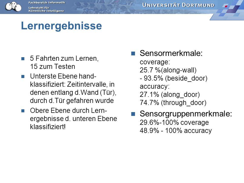 Lernergebnisse Sensormerkmale: coverage: 25.7 %(along-wall) - 93.5% (beside_door) accuracy: 27.1% (along_door) 74.7% (through_door)