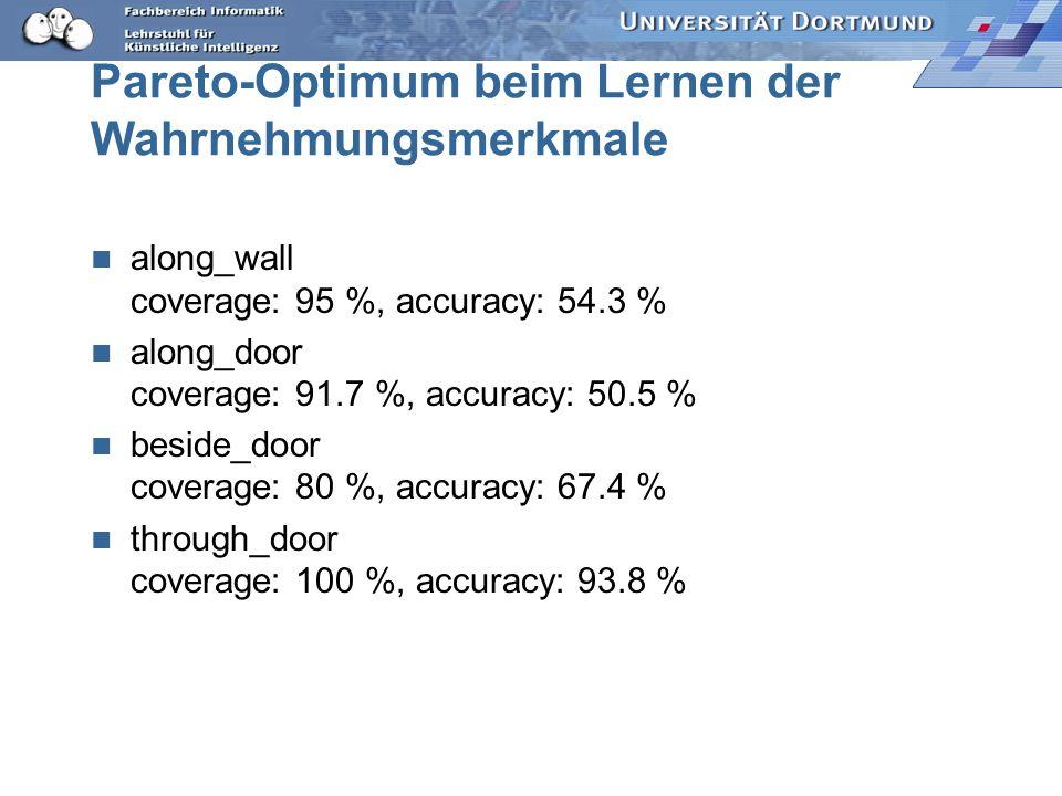 Pareto-Optimum beim Lernen der Wahrnehmungsmerkmale
