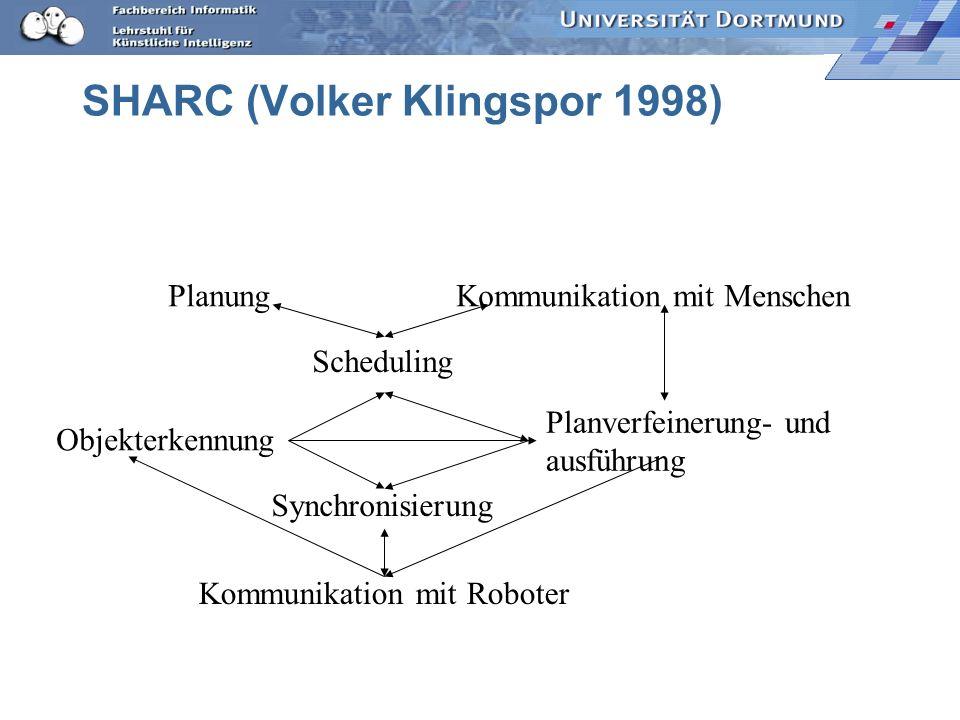 SHARC (Volker Klingspor 1998)
