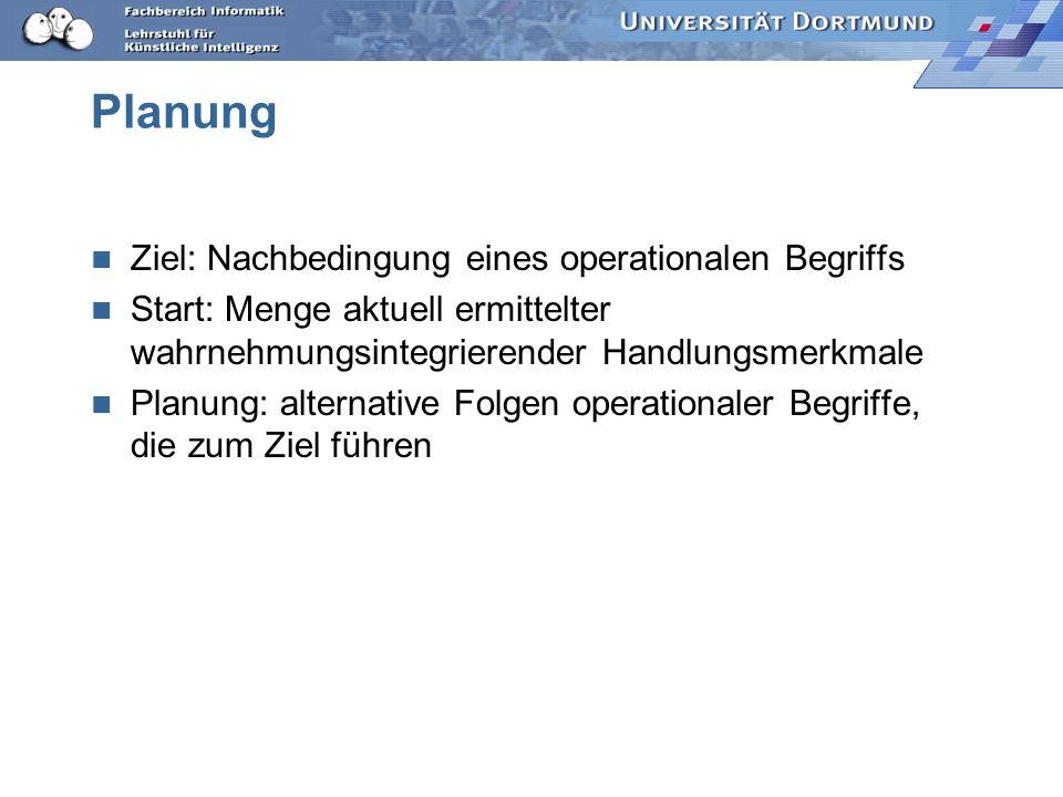 Planung Ziel: Nachbedingung eines operationalen Begriffs