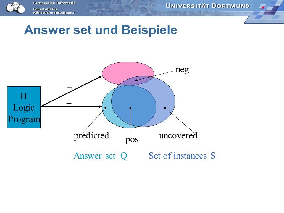 Answer set und Beispiele