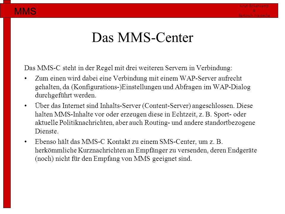 Das MMS-Center Das MMS-C steht in der Regel mit drei weiteren Servern in Verbindung: