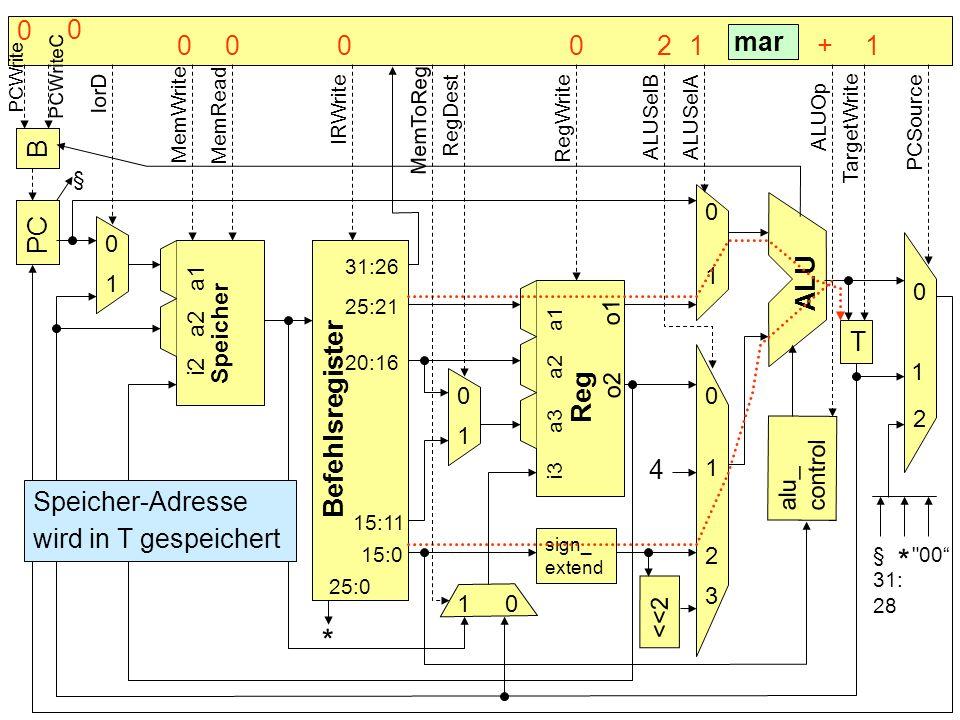 * * 1 2 + mar B PC ALU Speicher T Befehlsregister Reg 4