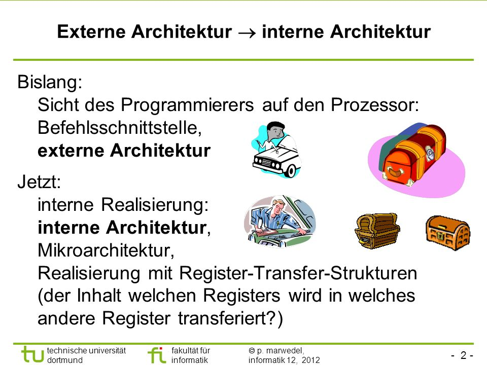 Externe Architektur  interne Architektur