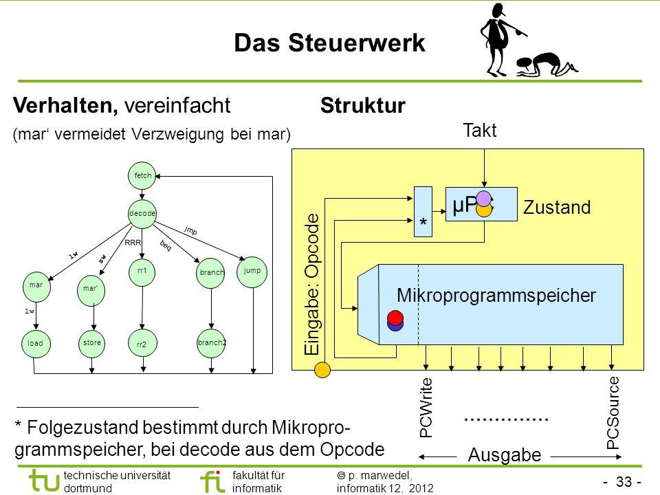 Das Steuerwerk Verhalten, vereinfacht (mar' vermeidet Verzweigung bei mar) µPC. Takt. Struktur.