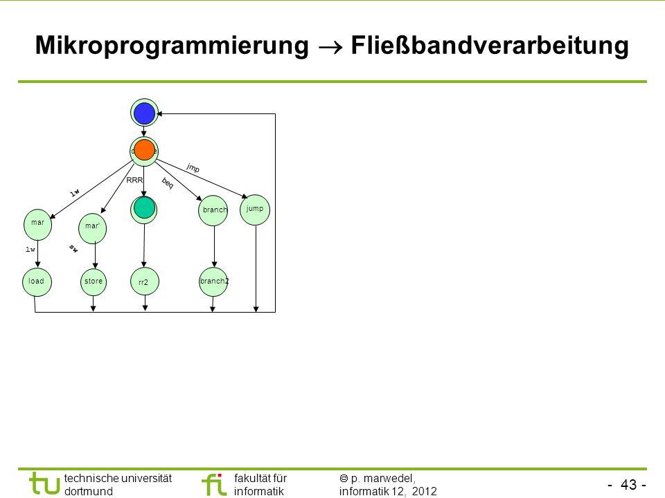 Mikroprogrammierung  Fließbandverarbeitung