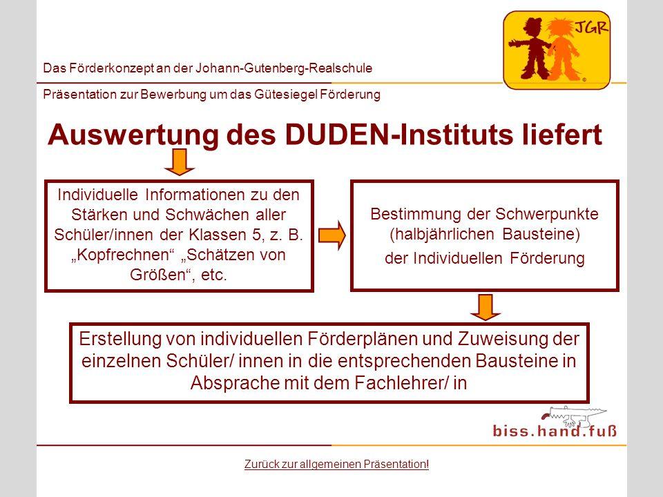 Auswertung des DUDEN-Instituts liefert