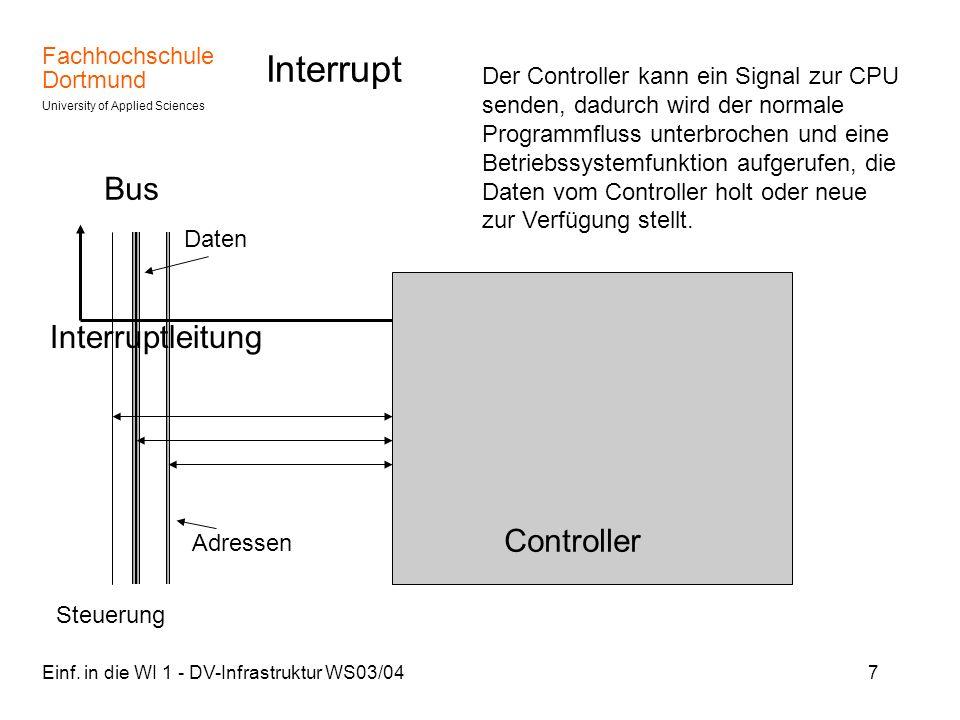 Interrupt Bus Interruptleitung Controller