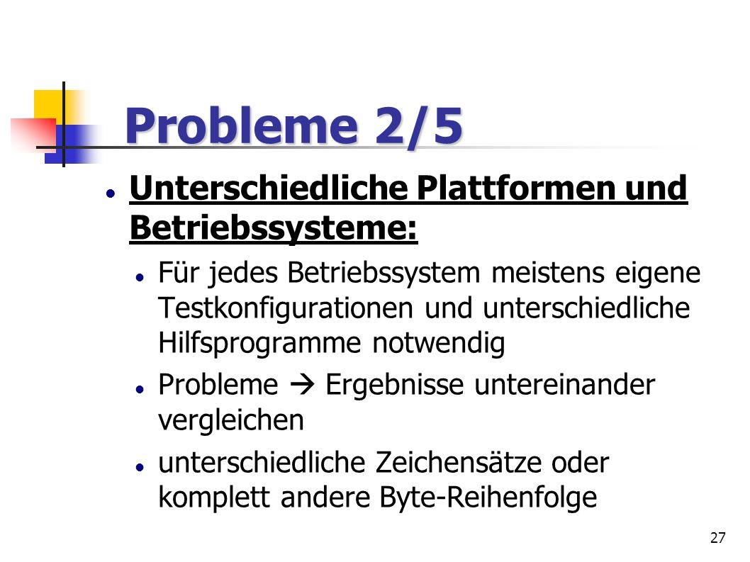 Probleme 2/5 Unterschiedliche Plattformen und Betriebssysteme:
