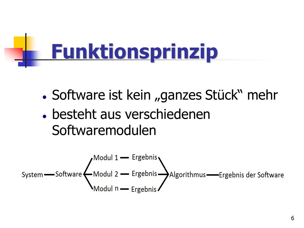 """Funktionsprinzip Software ist kein """"ganzes Stück mehr"""